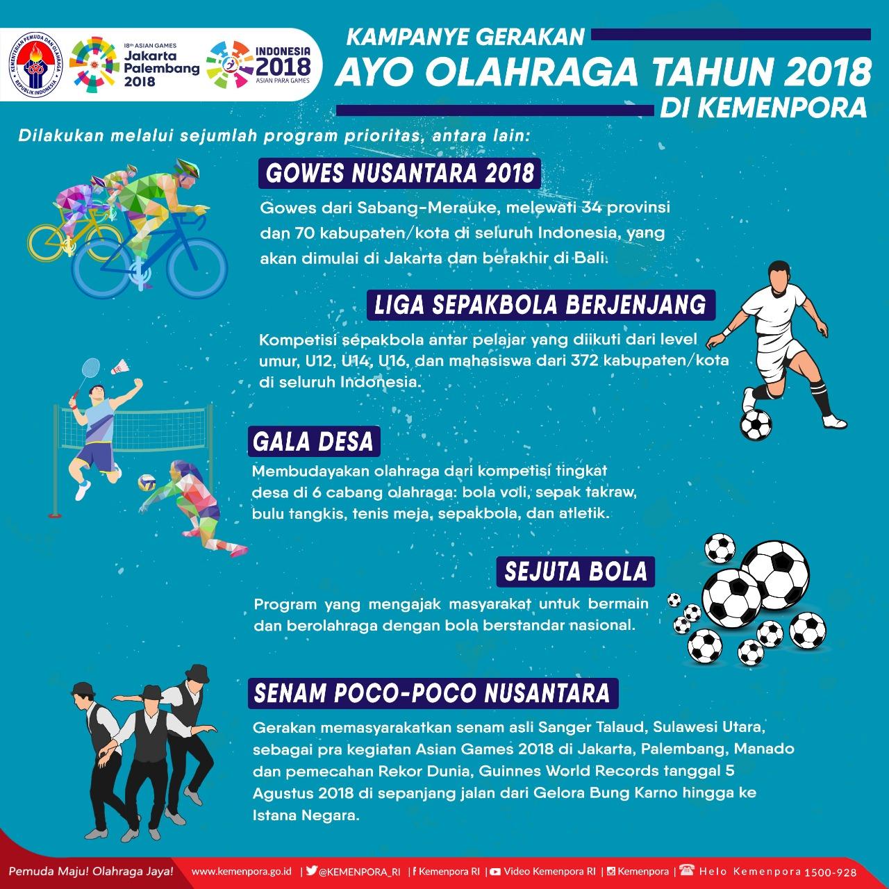 Kampanye Gerakan Ayo Olahraga